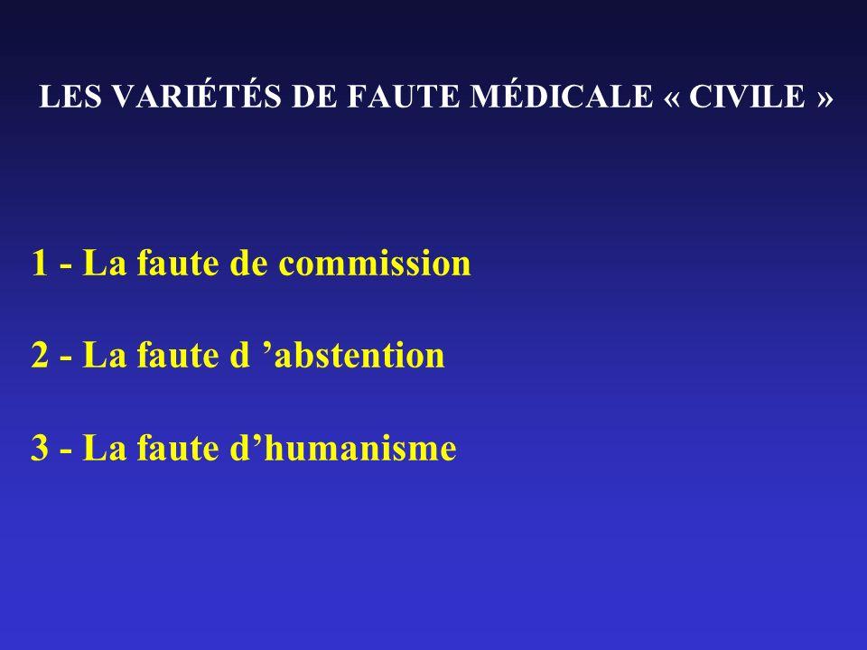 LES VARIÉTÉS DE FAUTE MÉDICALE « CIVILE »
