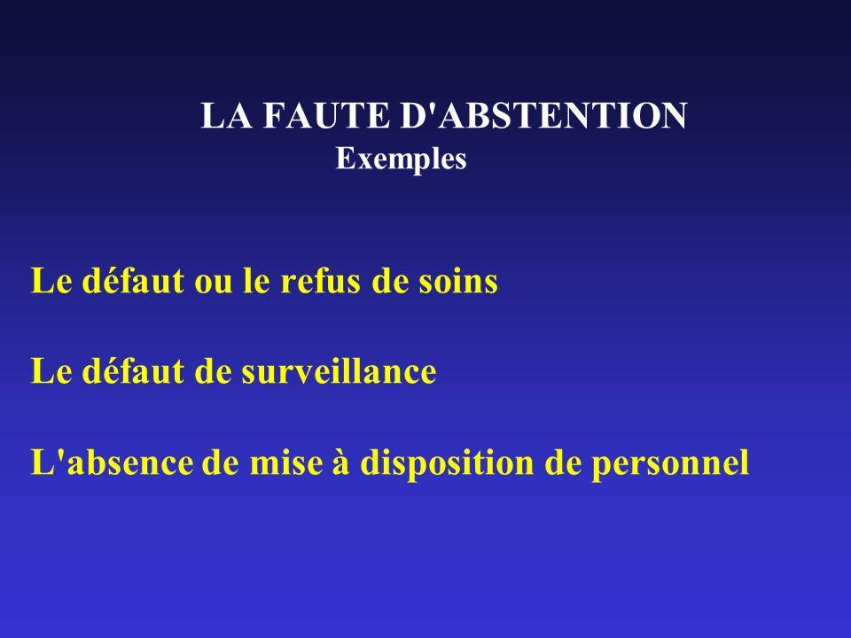LA FAUTE D ABSTENTION Exemples Le défaut ou le refus de soins Le défaut de surveillance L absence de mise à disposition de personnel