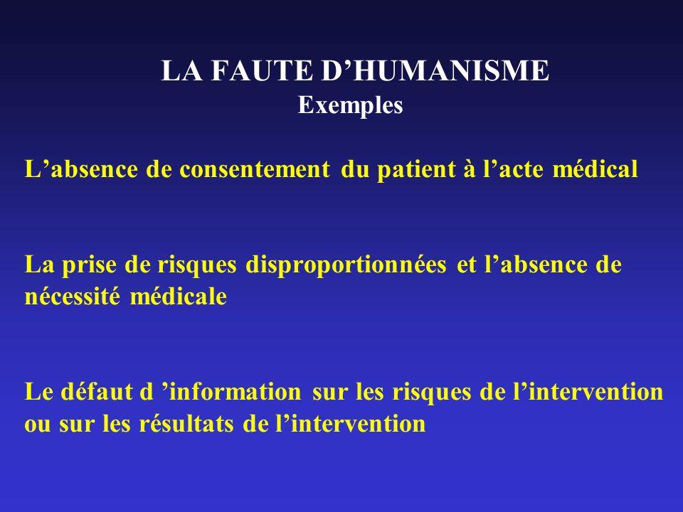 LA FAUTE D'HUMANISME Exemples L'absence de consentement du patient à l'acte médical La prise de risques disproportionnées et l'absence de nécessité médicale Le défaut d 'information sur les risques de l'intervention ou sur les résultats de l'intervention