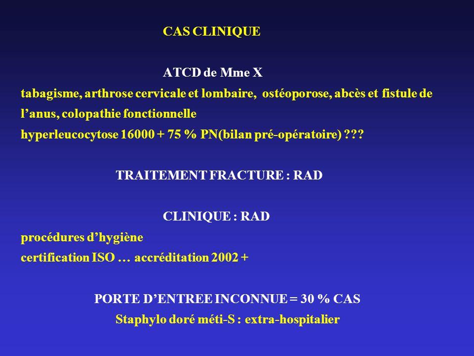 CAS CLINIQUE ATCD de Mme X tabagisme, arthrose cervicale et lombaire, ostéoporose, abcès et fistule de l'anus, colopathie fonctionnelle hyperleucocytose 16000 + 75 % PN(bilan pré-opératoire) .