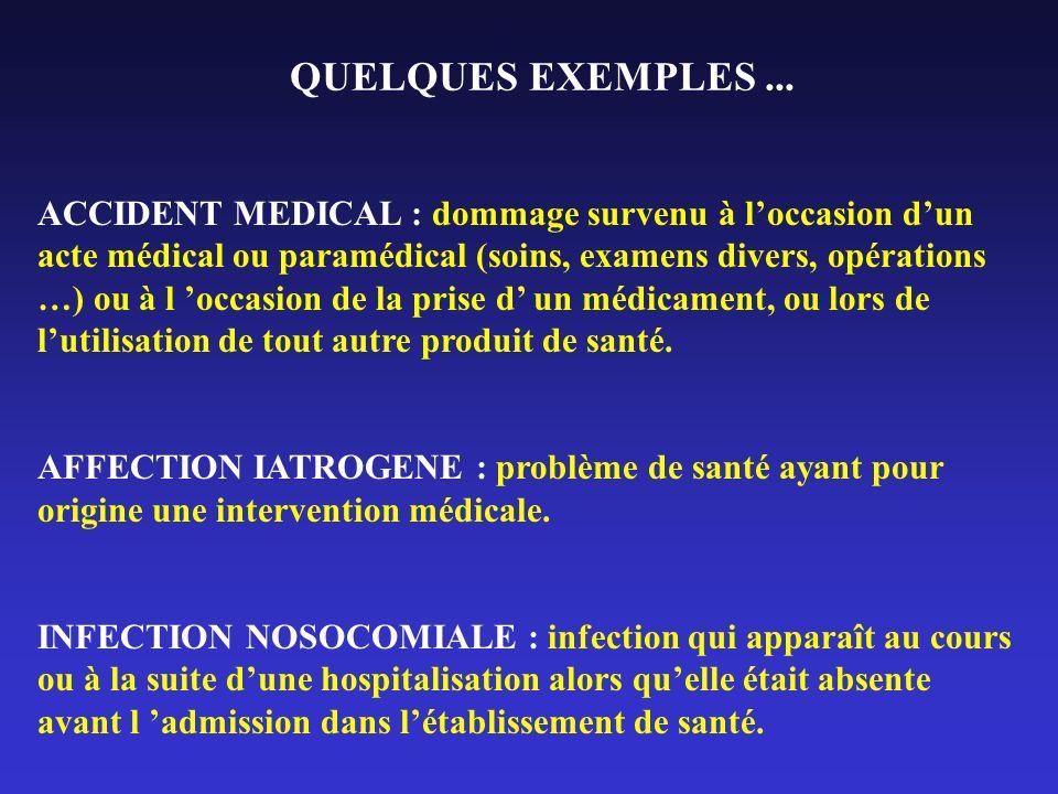 QUELQUES EXEMPLES ...