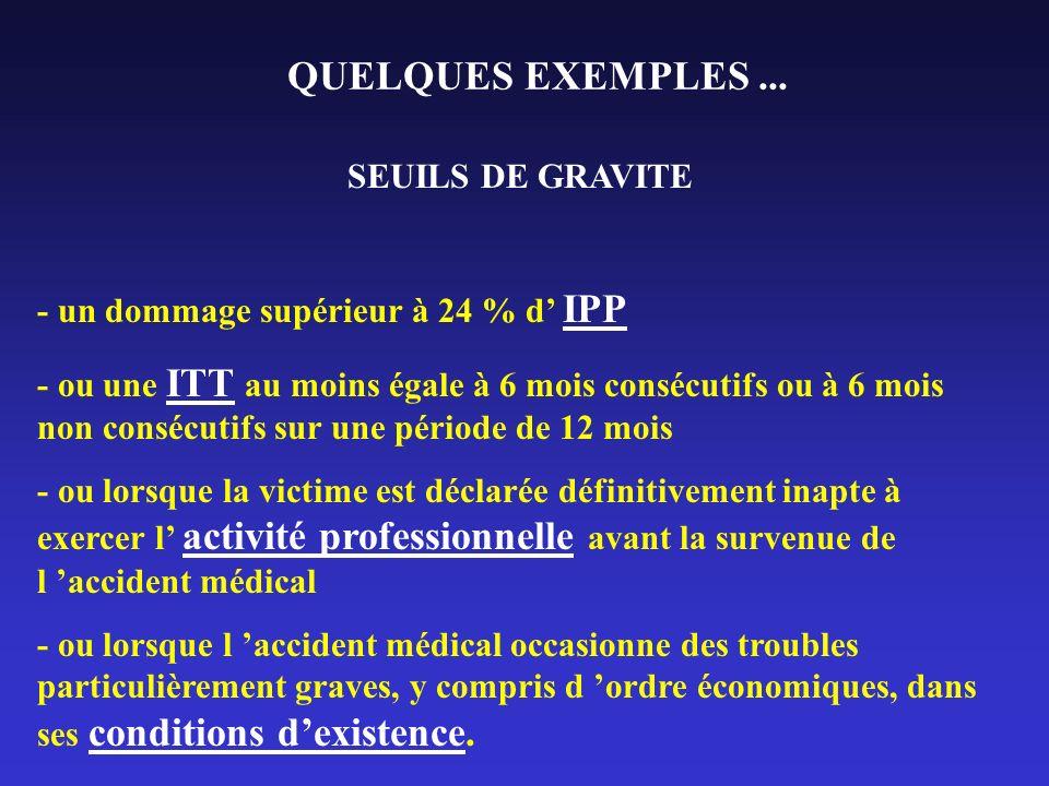 QUELQUES EXEMPLES ... SEUILS DE GRAVITE