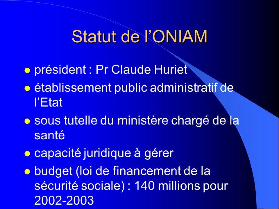 Statut de l'ONIAM président : Pr Claude Huriet