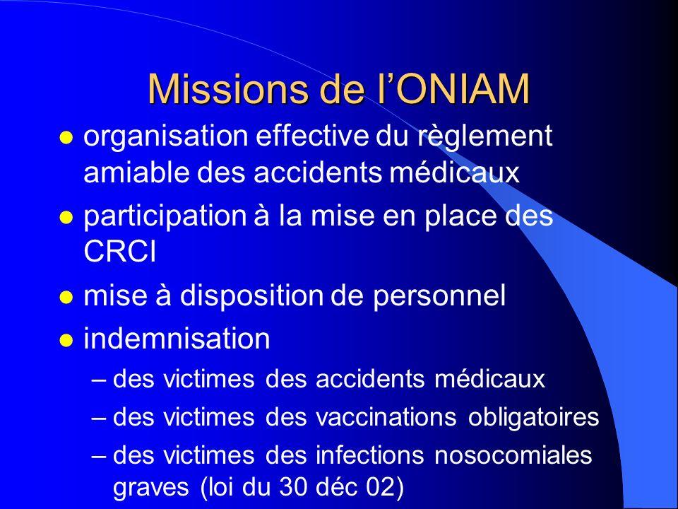 Missions de l'ONIAM organisation effective du règlement amiable des accidents médicaux. participation à la mise en place des CRCI.