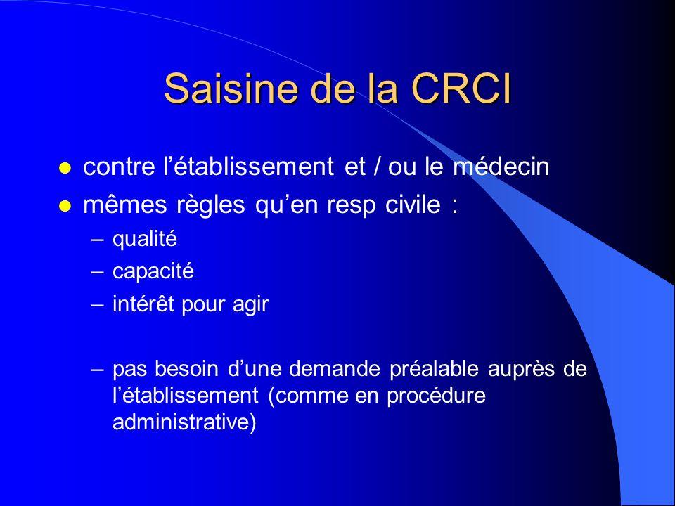 Saisine de la CRCI contre l'établissement et / ou le médecin