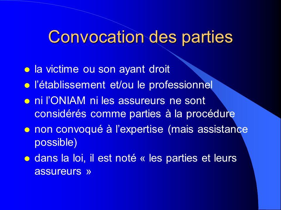 Convocation des parties