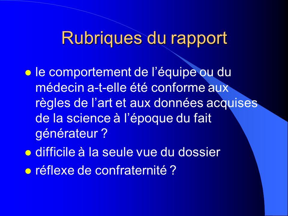 Rubriques du rapport