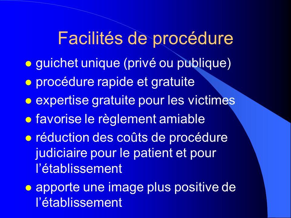Facilités de procédure