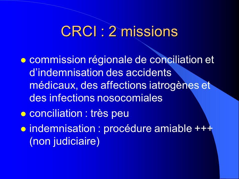 CRCI : 2 missions