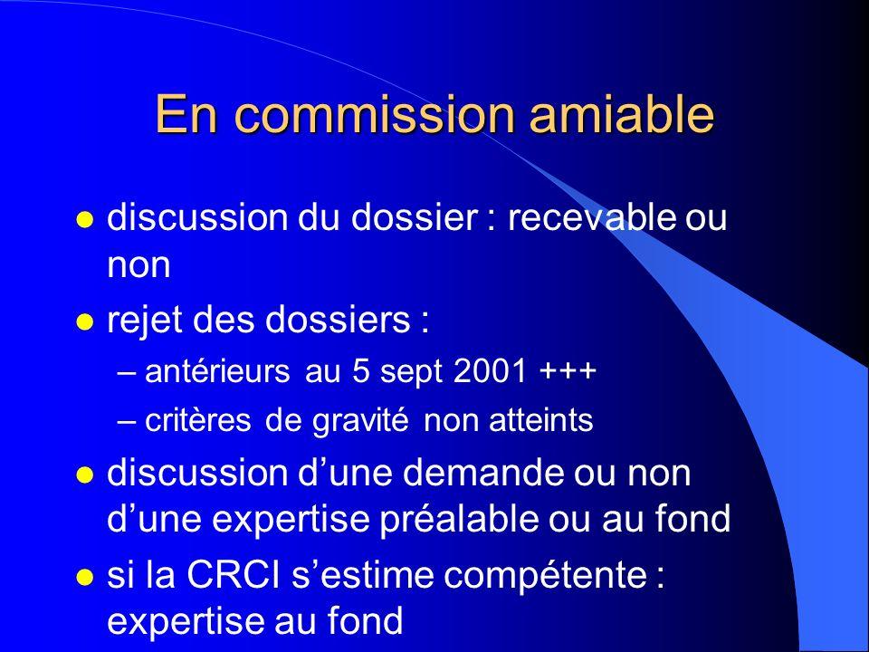 En commission amiable discussion du dossier : recevable ou non