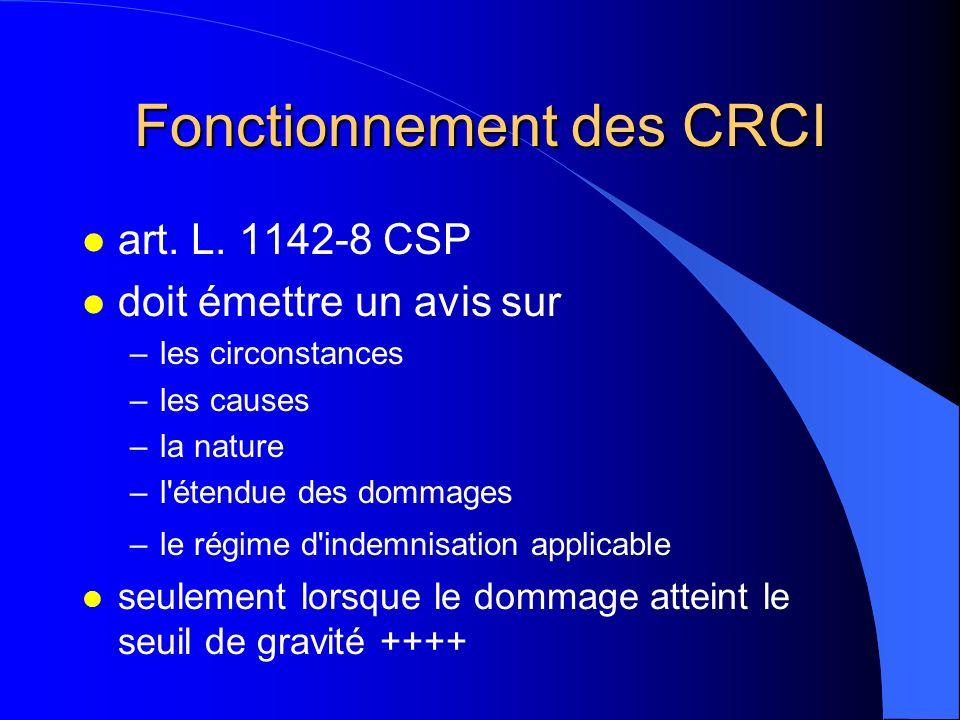 Fonctionnement des CRCI