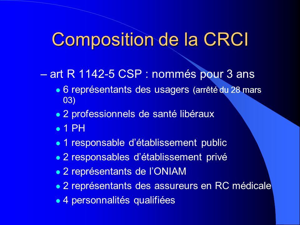 Composition de la CRCI art R 1142-5 CSP : nommés pour 3 ans