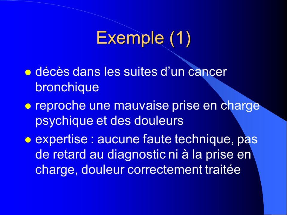 Exemple (1) décès dans les suites d'un cancer bronchique