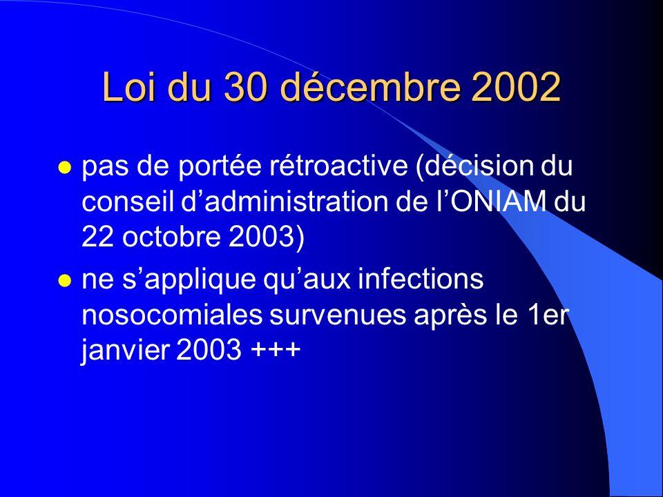Loi du 30 décembre 2002 pas de portée rétroactive (décision du conseil d'administration de l'ONIAM du 22 octobre 2003)