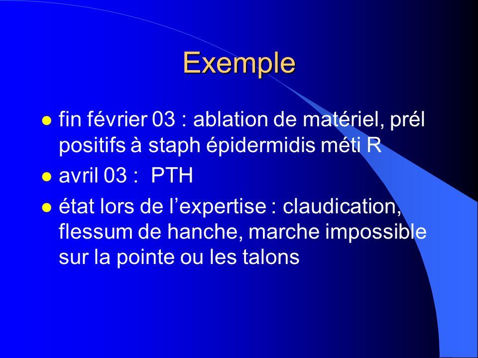 Exemple fin février 03 : ablation de matériel, prél positifs à staph épidermidis méti R. avril 03 : PTH.