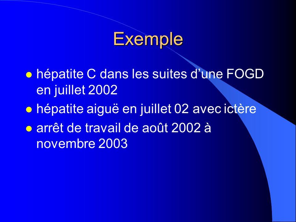 Exemple hépatite C dans les suites d'une FOGD en juillet 2002