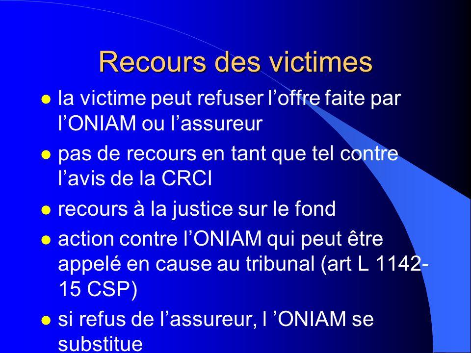 Recours des victimes la victime peut refuser l'offre faite par l'ONIAM ou l'assureur. pas de recours en tant que tel contre l'avis de la CRCI.