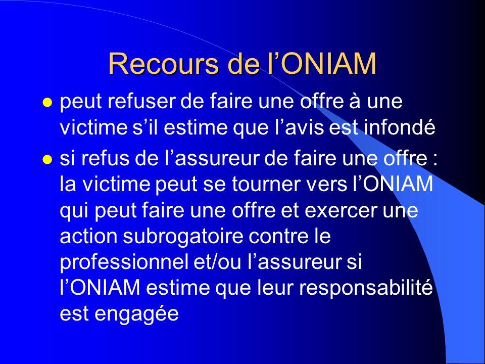 Recours de l'ONIAM peut refuser de faire une offre à une victime s'il estime que l'avis est infondé.