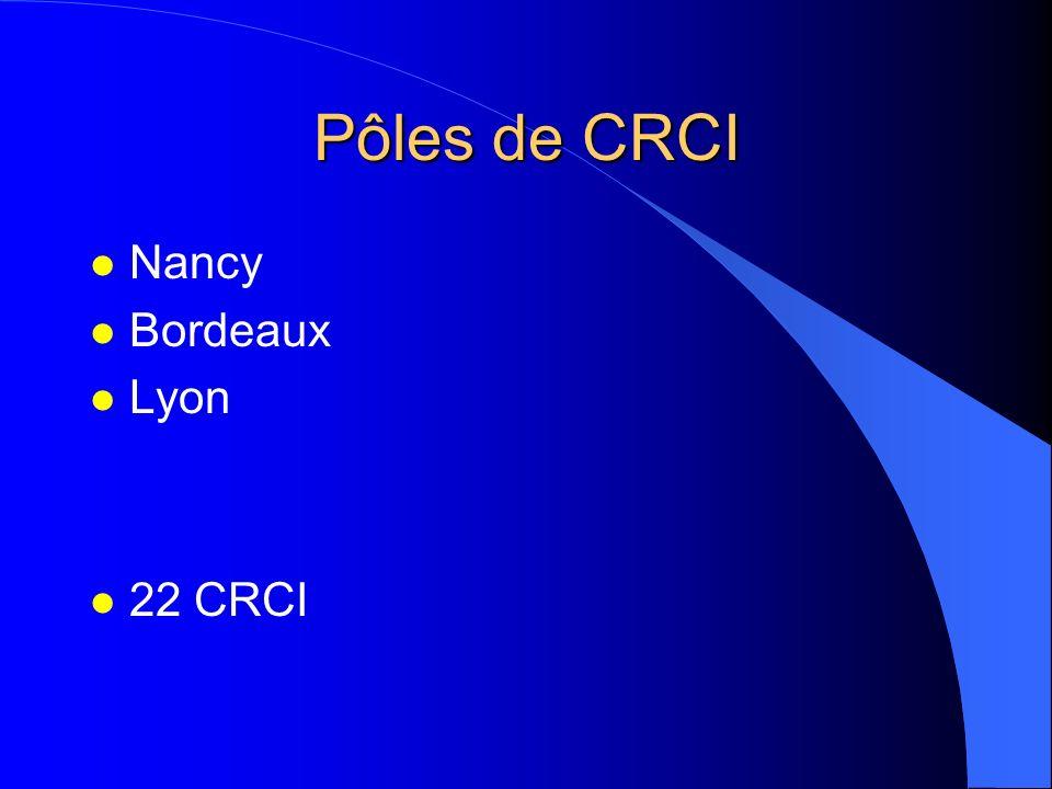 Pôles de CRCI Nancy Bordeaux Lyon 22 CRCI