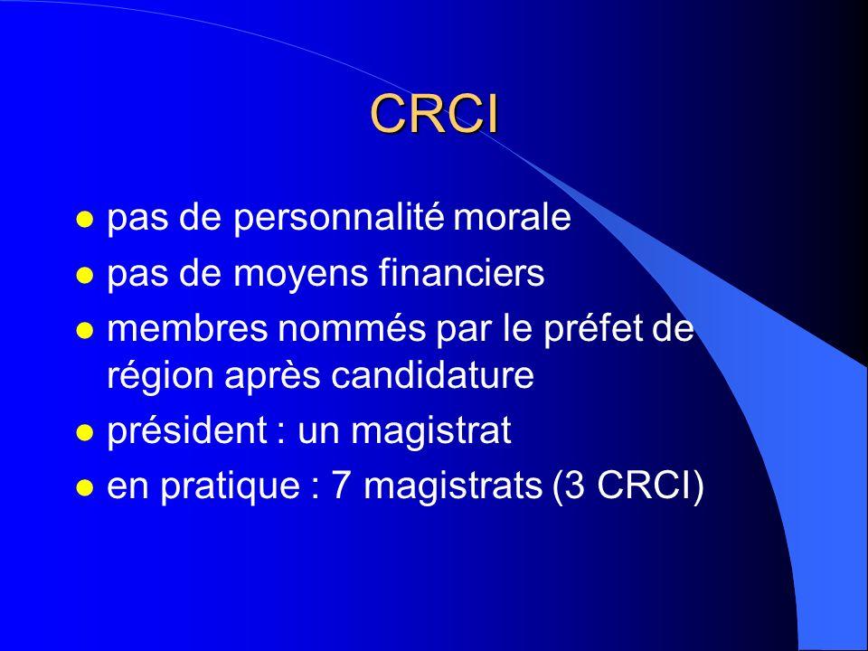 CRCI pas de personnalité morale pas de moyens financiers