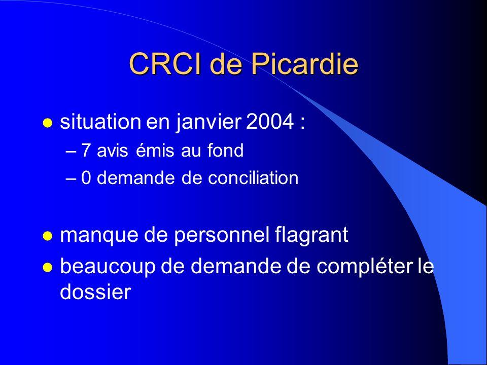 CRCI de Picardie situation en janvier 2004 :
