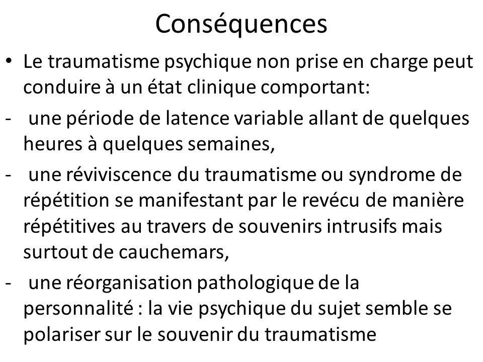 Conséquences Le traumatisme psychique non prise en charge peut conduire à un état clinique comportant: