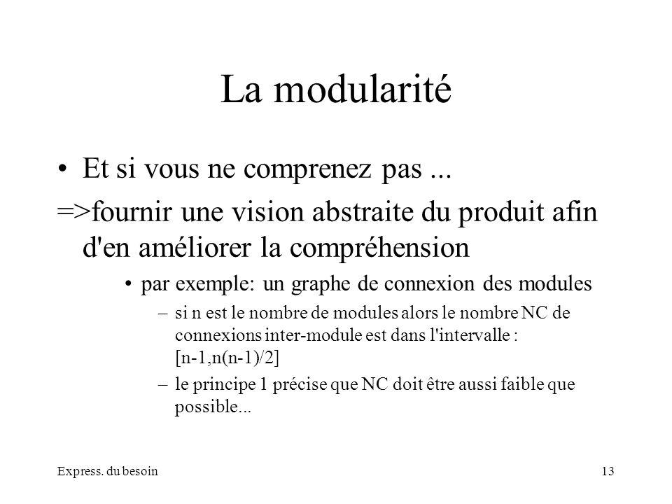 La modularité Et si vous ne comprenez pas ...