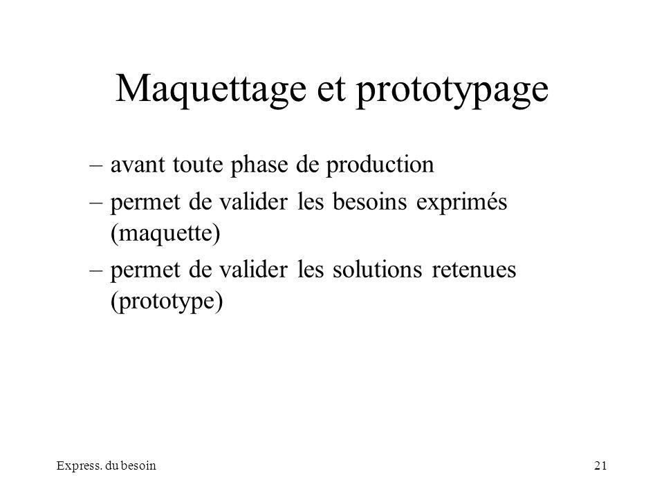 Maquettage et prototypage