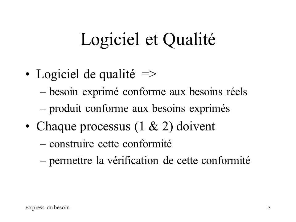 Logiciel et Qualité Logiciel de qualité =>
