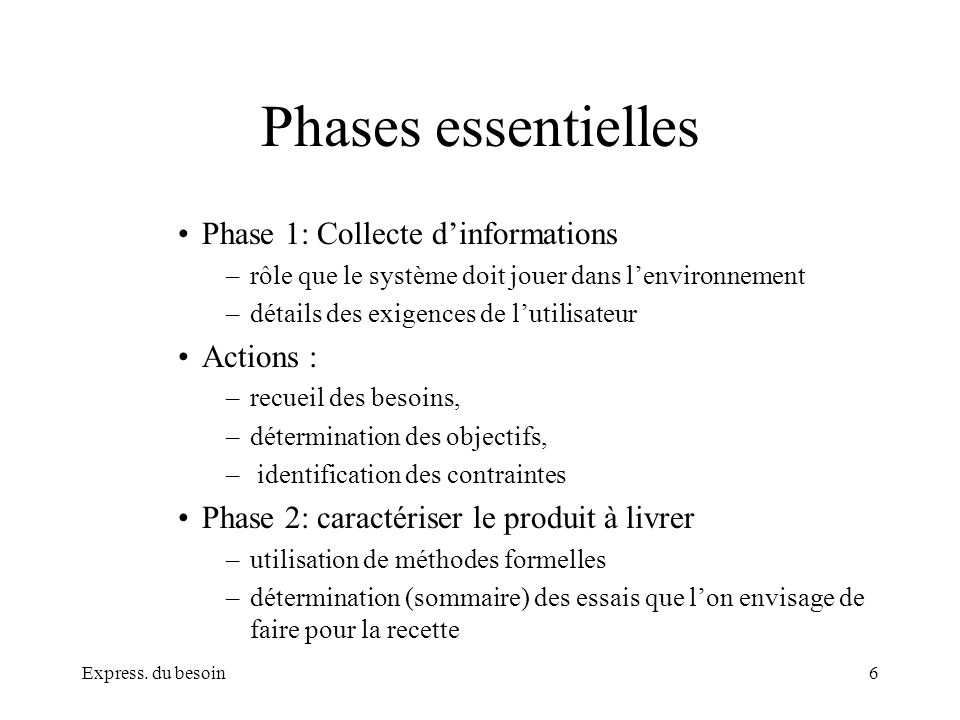 Phases essentielles Phase 1: Collecte d'informations Actions :