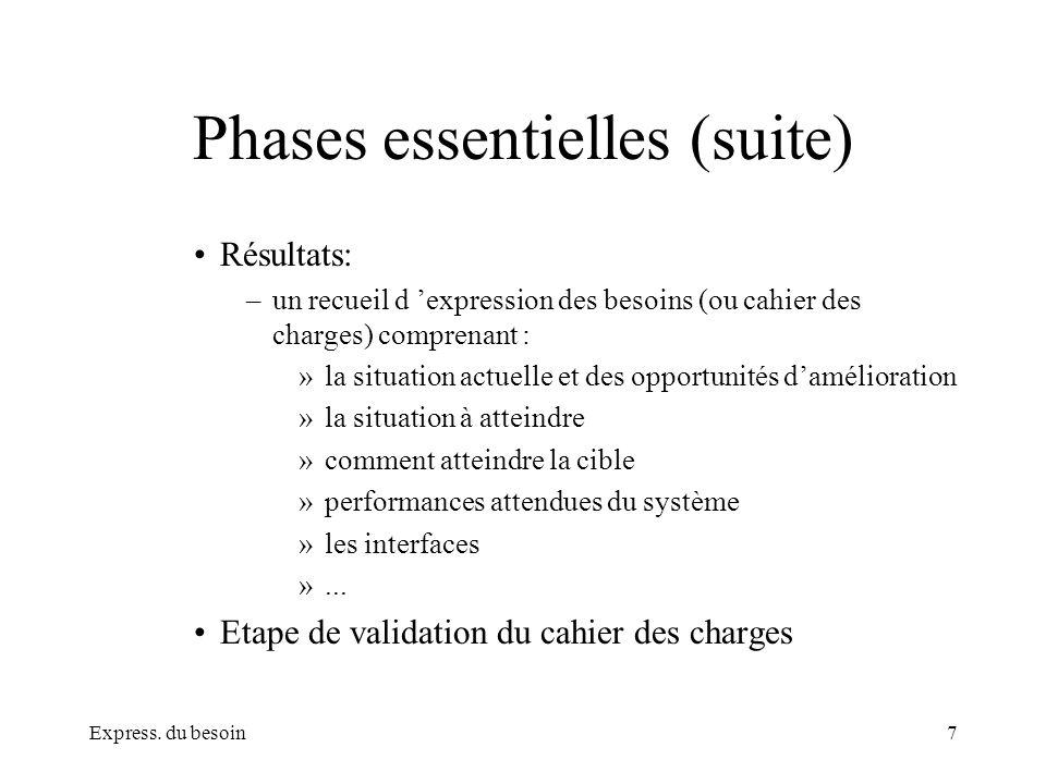 Phases essentielles (suite)