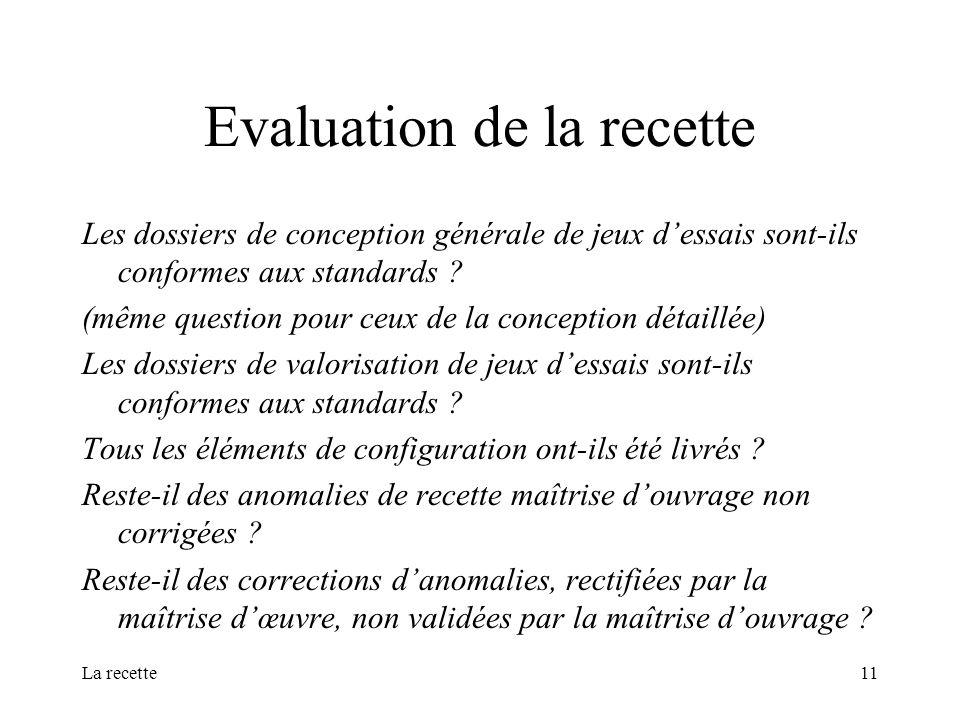 Evaluation de la recette
