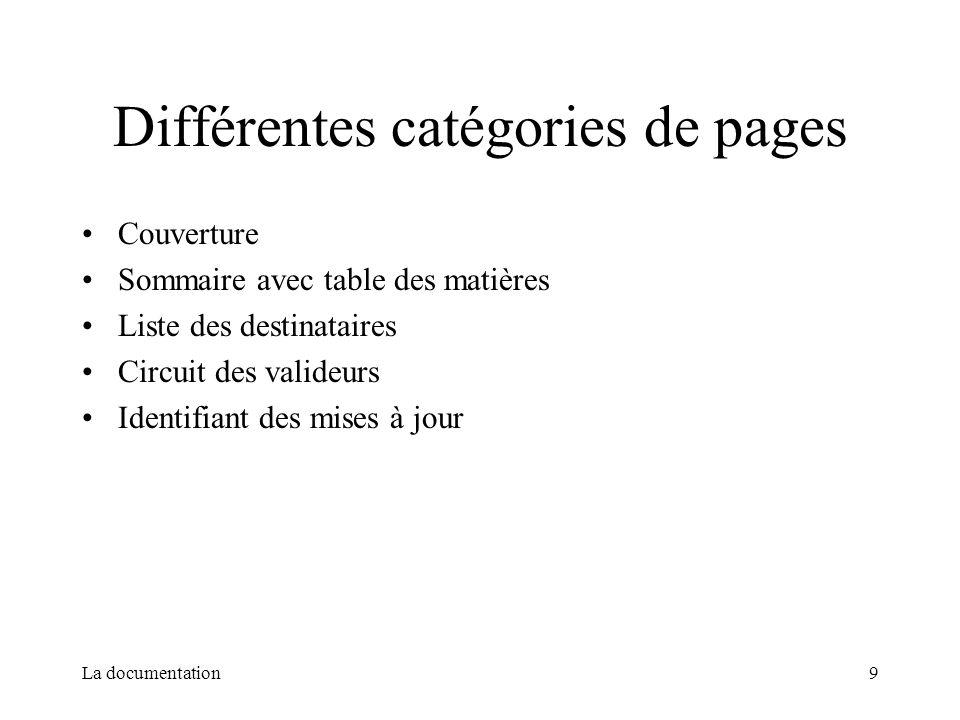 Différentes catégories de pages