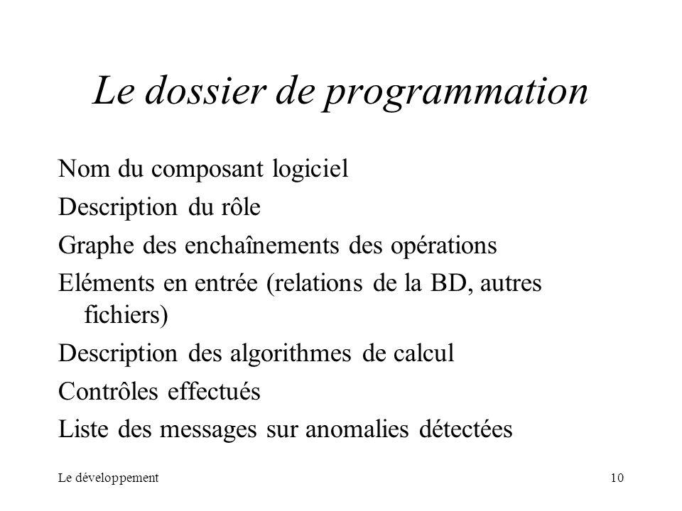Le dossier de programmation