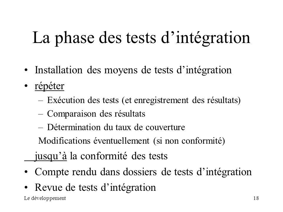 La phase des tests d'intégration