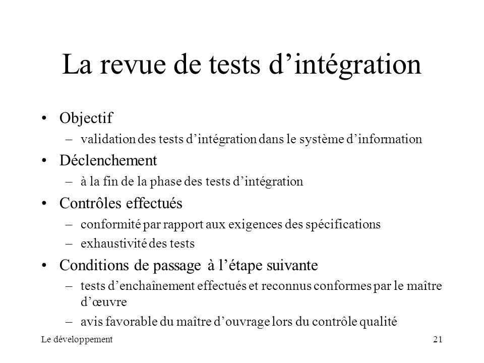La revue de tests d'intégration