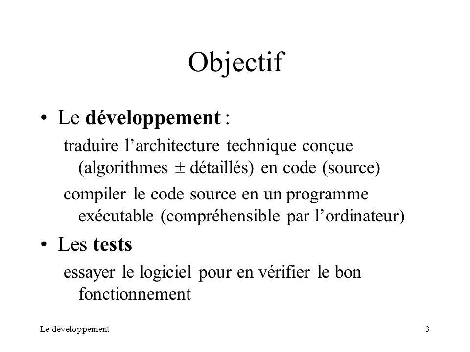 Objectif Le développement : Les tests