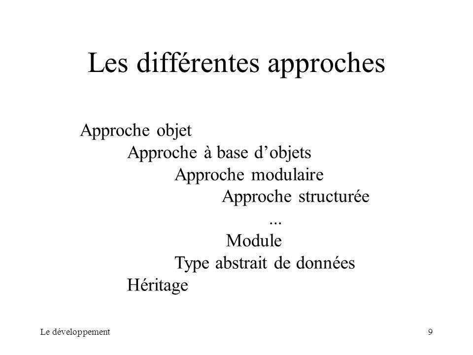 Les différentes approches