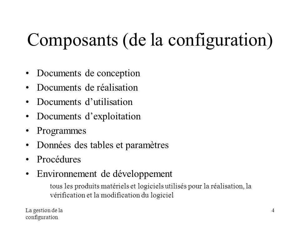 Composants (de la configuration)