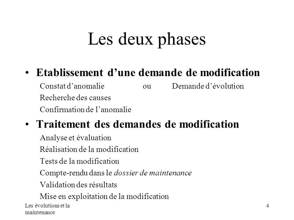 Les deux phases Etablissement d'une demande de modification