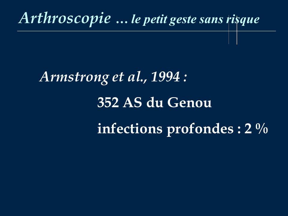 Arthroscopie … le petit geste sans risque