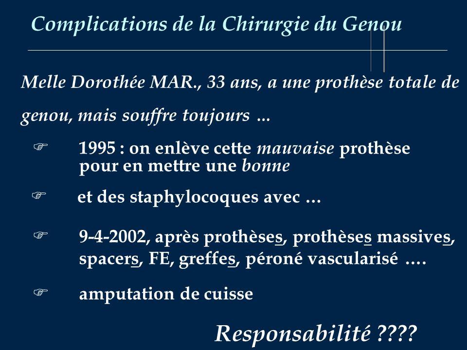 Responsabilité Complications de la Chirurgie du Genou