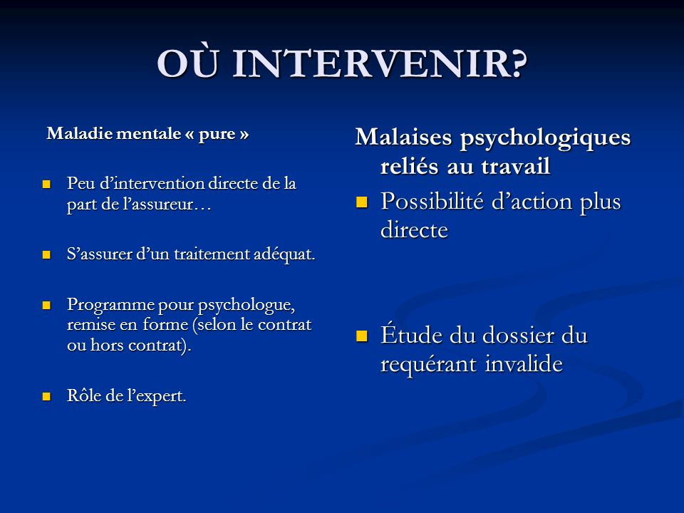 OÙ INTERVENIR Malaises psychologiques reliés au travail