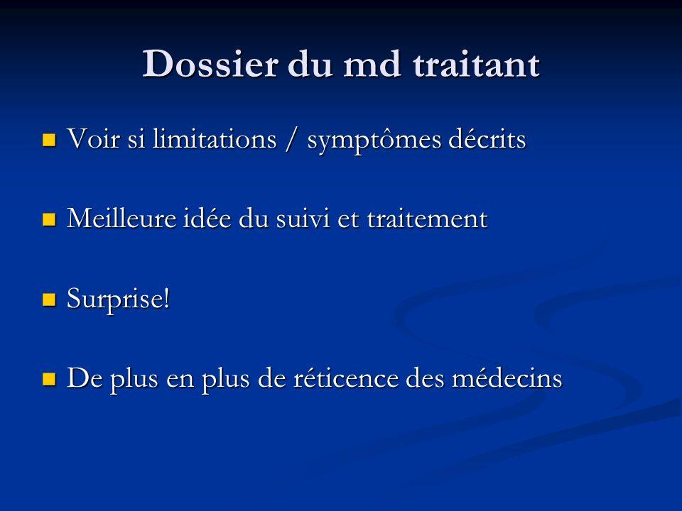 Dossier du md traitant Voir si limitations / symptômes décrits