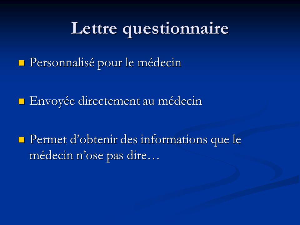 Lettre questionnaire Personnalisé pour le médecin