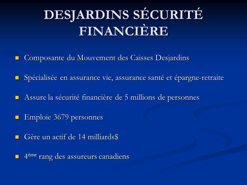 DESJARDINS SÉCURITÉ FINANCIÈRE