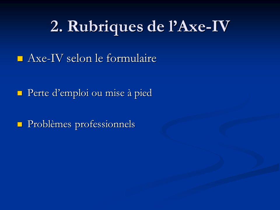 2. Rubriques de l'Axe-IV Axe-IV selon le formulaire