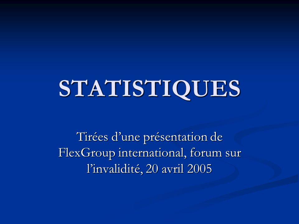 STATISTIQUES Tirées d'une présentation de FlexGroup international, forum sur l'invalidité, 20 avril 2005.