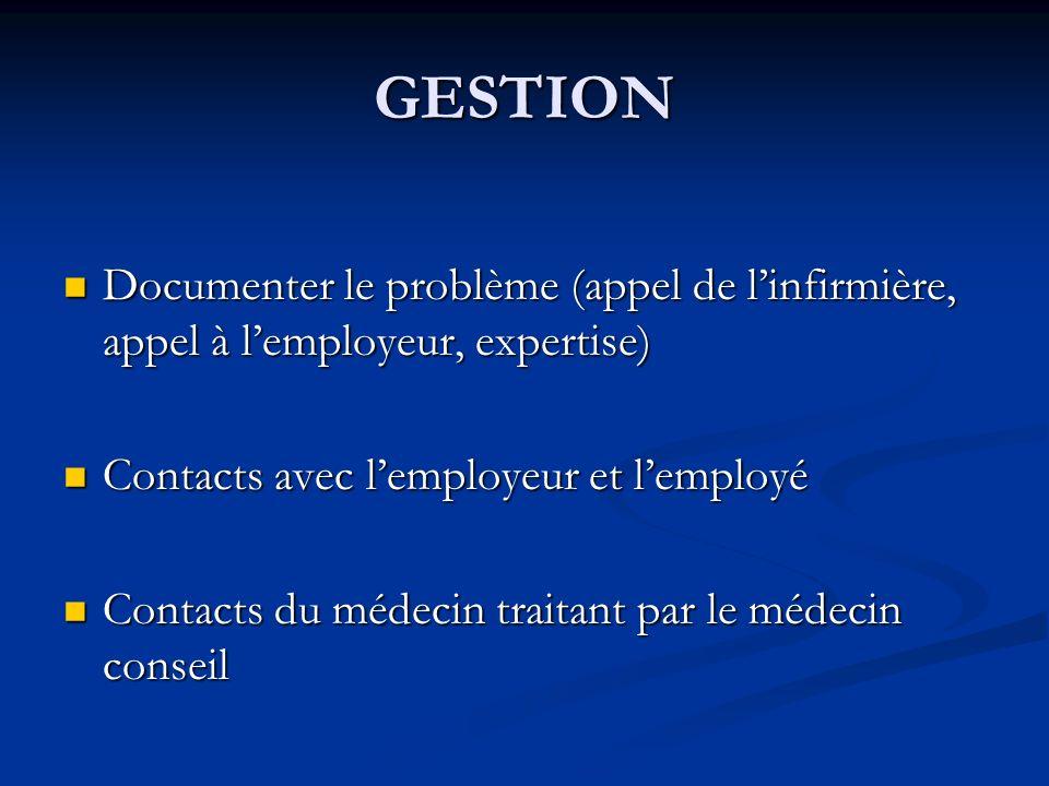 GESTION Documenter le problème (appel de l'infirmière, appel à l'employeur, expertise) Contacts avec l'employeur et l'employé.