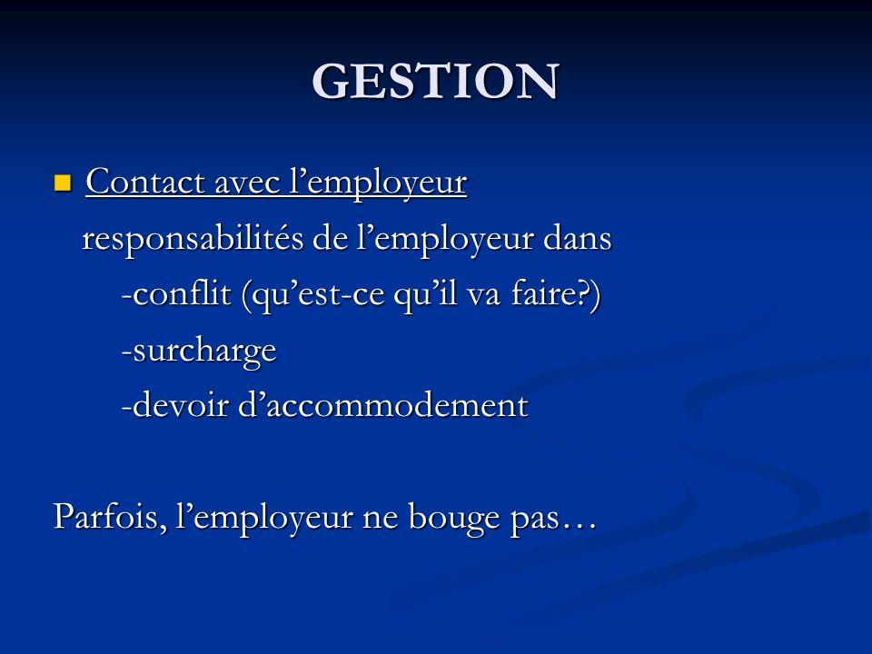 GESTION Contact avec l'employeur responsabilités de l'employeur dans